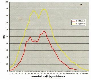 Klikni na sliko za večjo različicoIme:Sonce  bc.jpgOgledov:0Velikost:282,8 KBID:7285